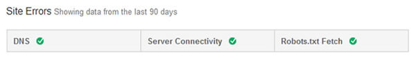 Site Errors | Google Webmaster Tools