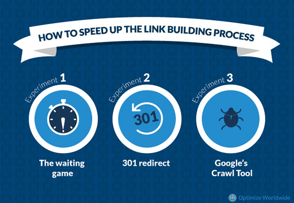 speed-up-link-building