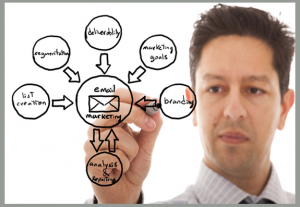 Generate Leads using Email Marketing