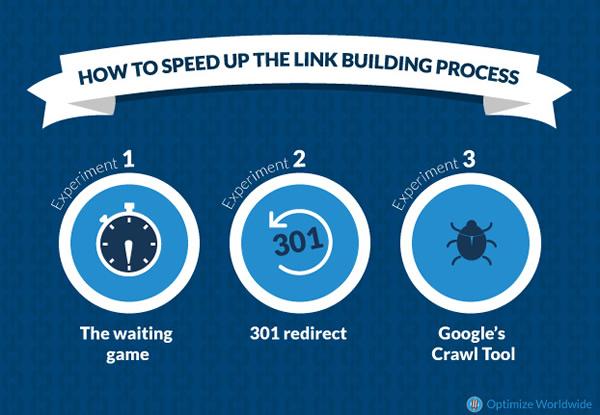 Link Building - Fetch Experiment